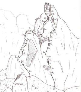 "Multi-pitch climbing route "" Bise Matheysine ""."